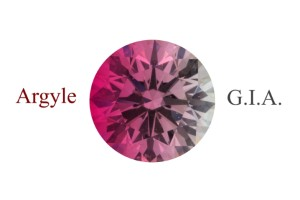 argyle-gia-color-grading-scale
