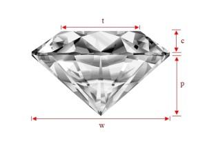 diamond-diagram-profile
