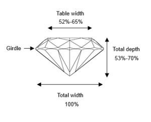 heart-diamond-cut-proportions