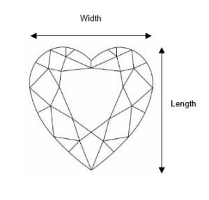 heart-diamond-cut-proportions-LW-ratio