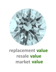 find-out-diamond-appraisal-value