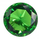 Emerald Symbolism: Myths and Beliefs