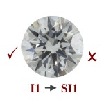 What Are the Pros and Cons of Clarity-Enhanced Diamonds?