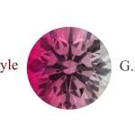 Diamond Color: Argyle Grading Scale vs. GIA Grading Scale