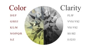 diamond-color-clarity