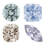 How Different Types of Diamond Cuts Are Classified