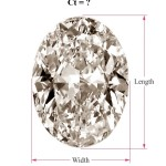 How to Determine the Carat Weight of Oval Diamonds by Measurements