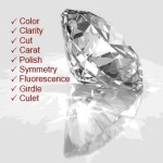 The Most Important Diamond Grading Definitions