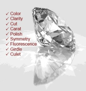 diamond-grading-definitions