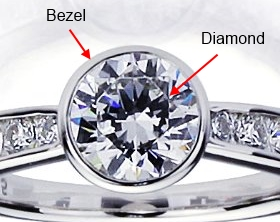 bezel-setting-diamond-ring
