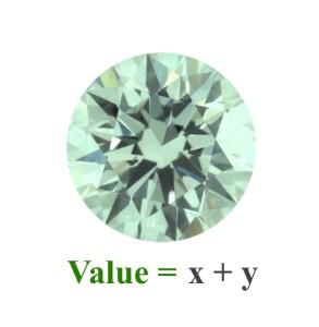 calculate-diamond-worth