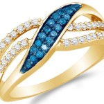 Is 10-Karat Gold Good for Jewelry?