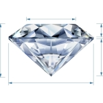 Diamond Cut and Shape Guide: How to Evaluate and Buy Cut