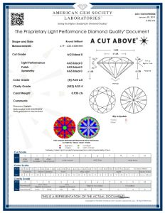 An AGS diamond report for one of the diamonds sold by Whiteflash