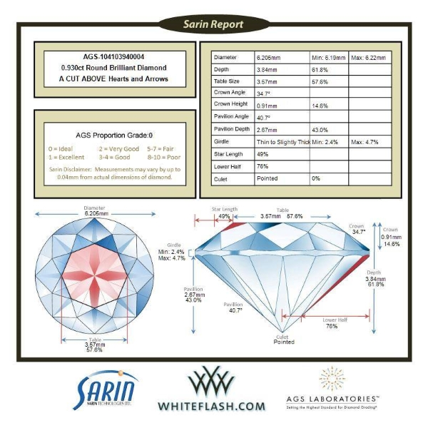 A basic Sarin report for a diamond sold by Whiteflash.